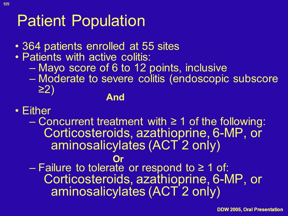 Patient Population 364 patients enrolled at 55 sites. Patients with active colitis: Mayo score of 6 to 12 points, inclusive.