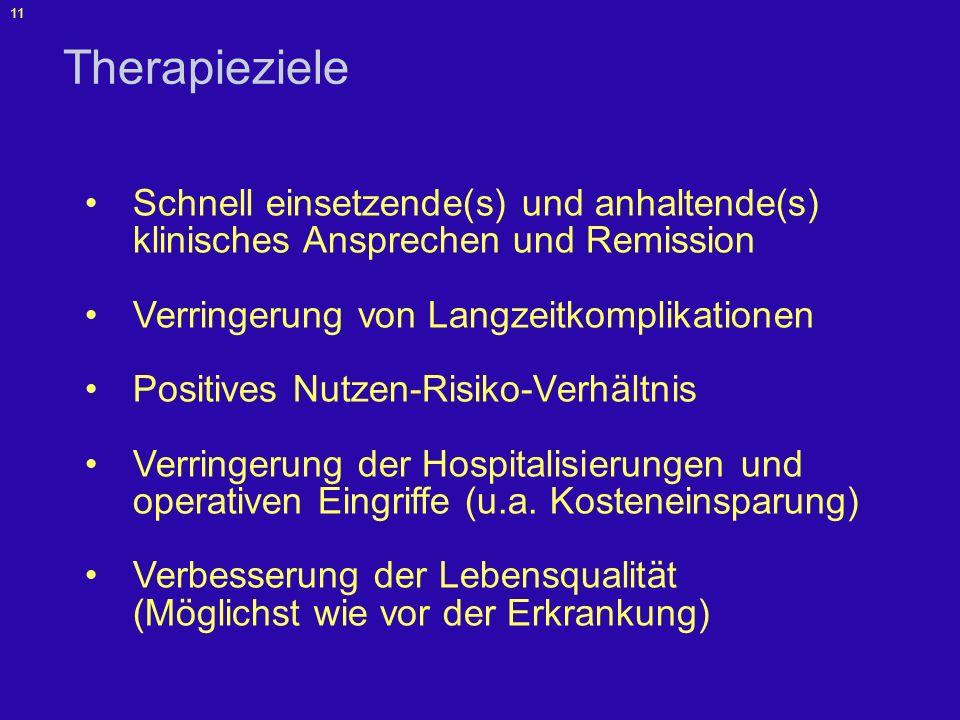 Therapieziele Schnell einsetzende(s) und anhaltende(s) klinisches Ansprechen und Remission. Verringerung von Langzeitkomplikationen.