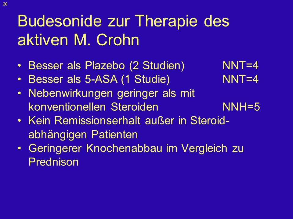 Budesonide zur Therapie des aktiven M. Crohn