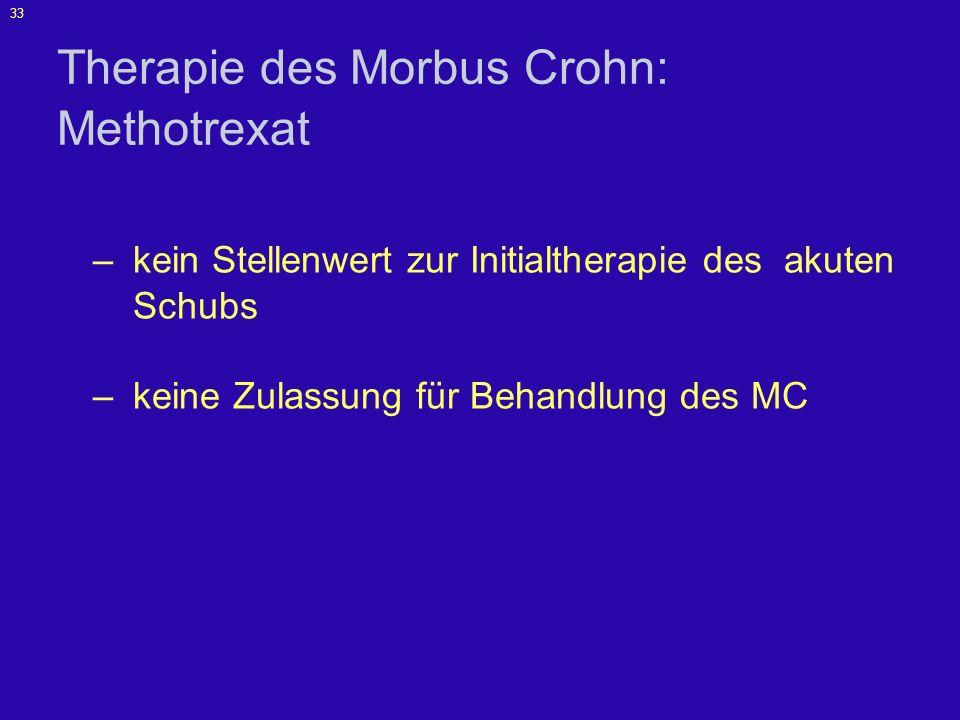 Therapie des Morbus Crohn: Methotrexat