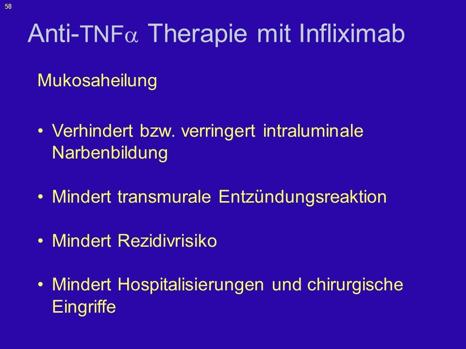 Anti-TNF Therapie mit Infliximab