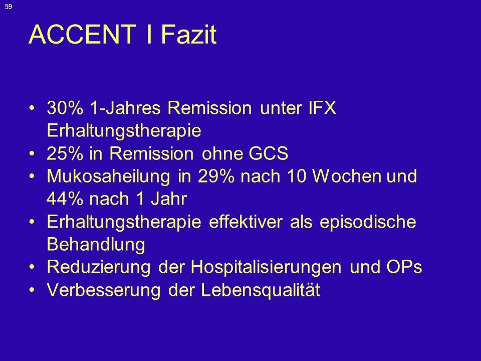 ACCENT I Fazit 30% 1-Jahres Remission unter IFX Erhaltungstherapie