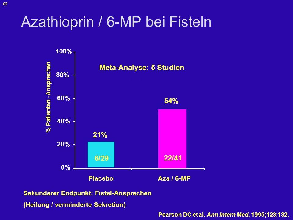 Azathioprin / 6-MP bei Fisteln