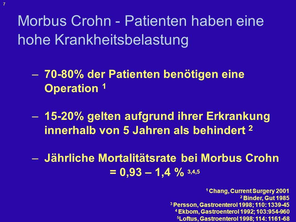 Morbus Crohn - Patienten haben eine hohe Krankheitsbelastung