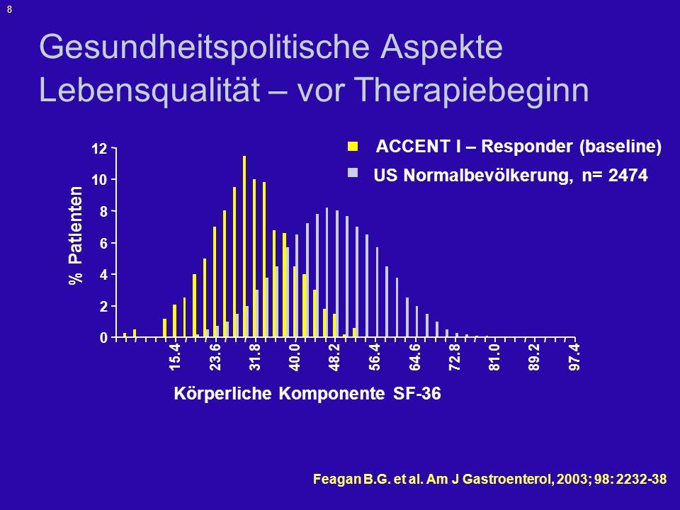 Gesundheitspolitische Aspekte Lebensqualität – vor Therapiebeginn