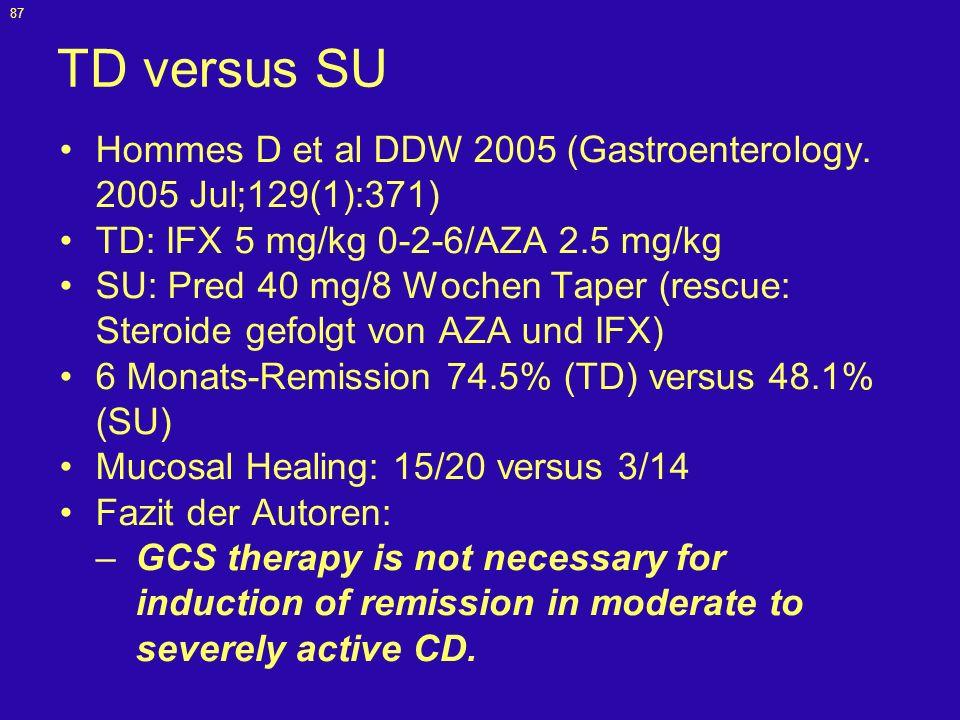 TD versus SU Hommes D et al DDW 2005 (Gastroenterology. 2005 Jul;129(1):371) TD: IFX 5 mg/kg 0-2-6/AZA 2.5 mg/kg.