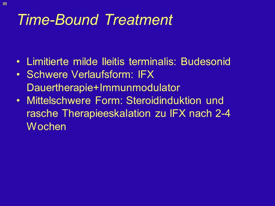 Time-Bound Treatment Limitierte milde Ileitis terminalis: Budesonid