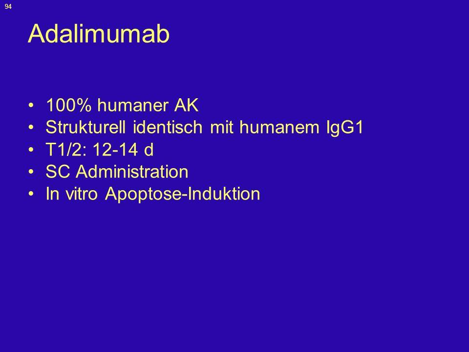 Adalimumab 100% humaner AK Strukturell identisch mit humanem IgG1