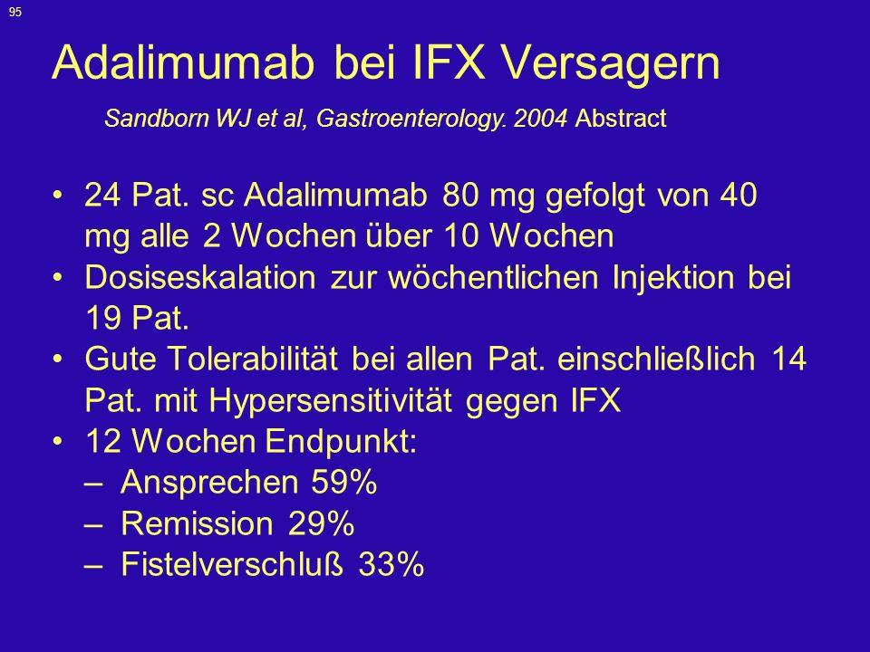 Adalimumab bei IFX Versagern