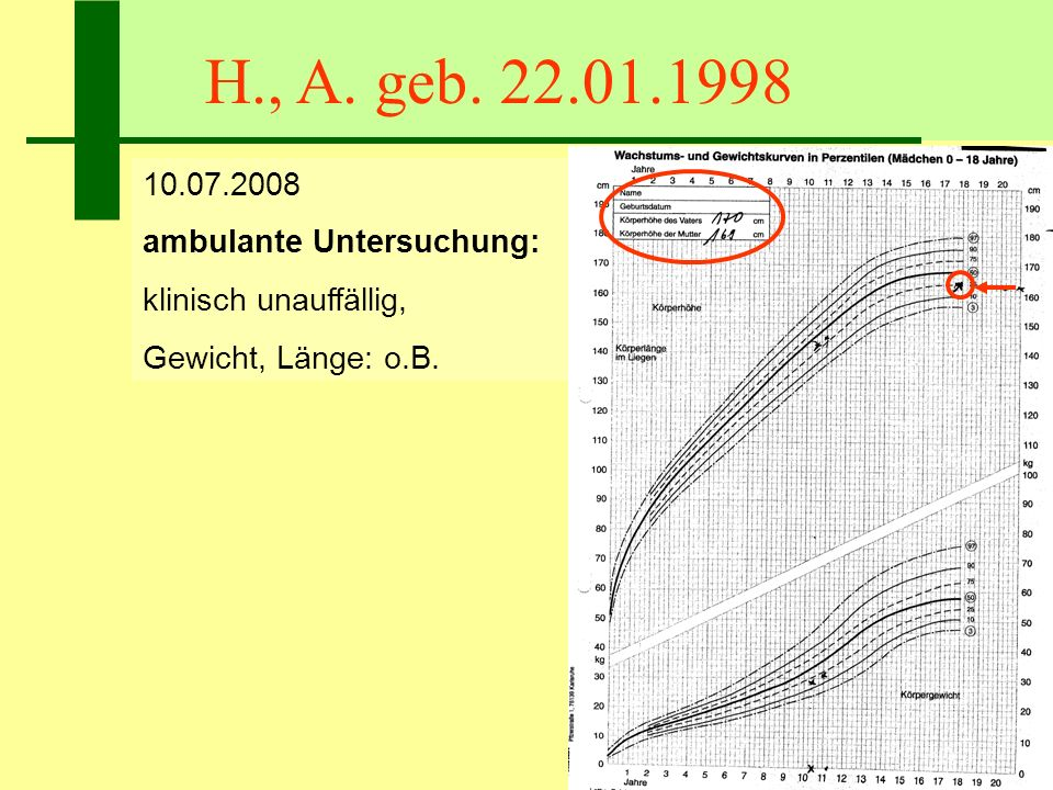H., A. geb. 22.01.1998 10.07.2008 ambulante Untersuchung: