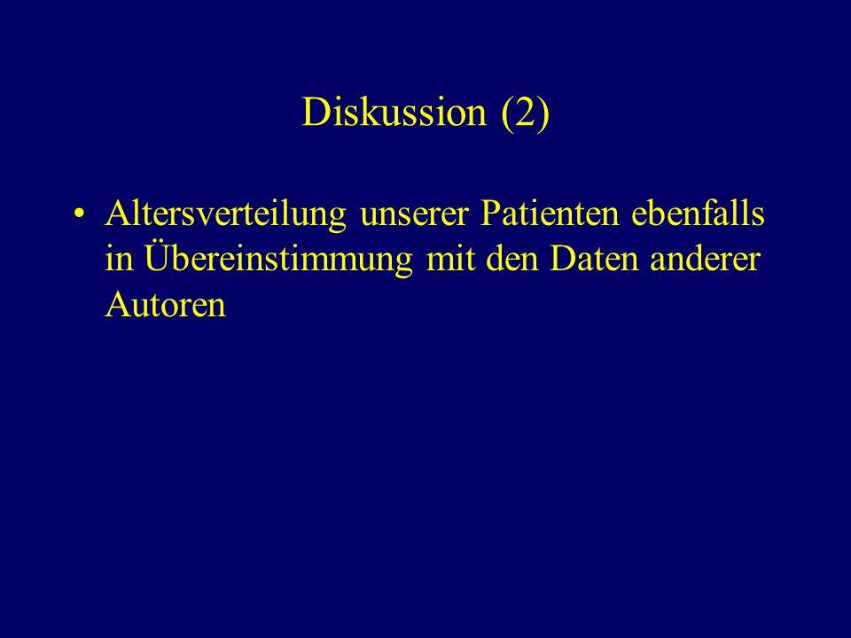 Diskussion (2) • Altersverteilung unserer Patienten ebenfalls in Übereinstimmung mit den Daten anderer Autoren.