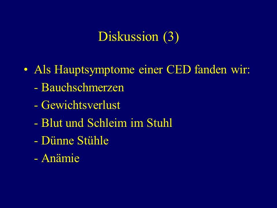 Diskussion (3) • Als Hauptsymptome einer CED fanden wir: