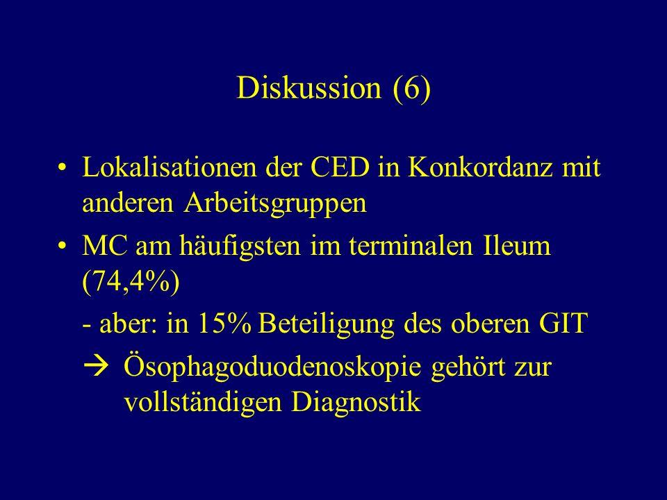 Diskussion (6) Lokalisationen der CED in Konkordanz mit anderen Arbeitsgruppen. MC am häufigsten im terminalen Ileum (74,4%)