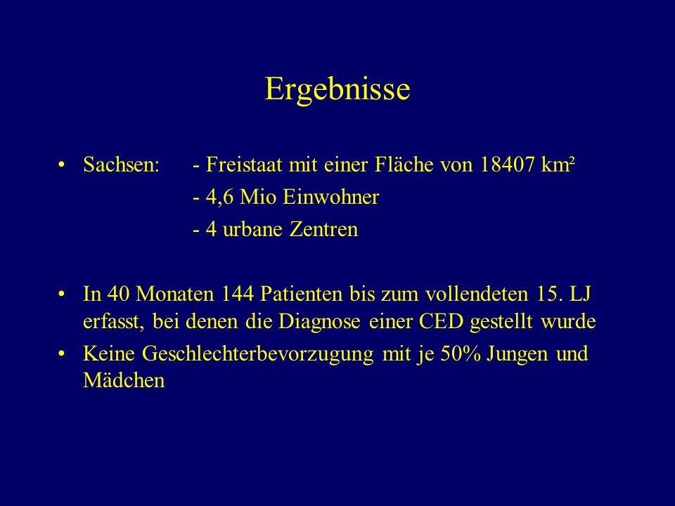 Ergebnisse Sachsen: - Freistaat mit einer Fläche von 18407 km²
