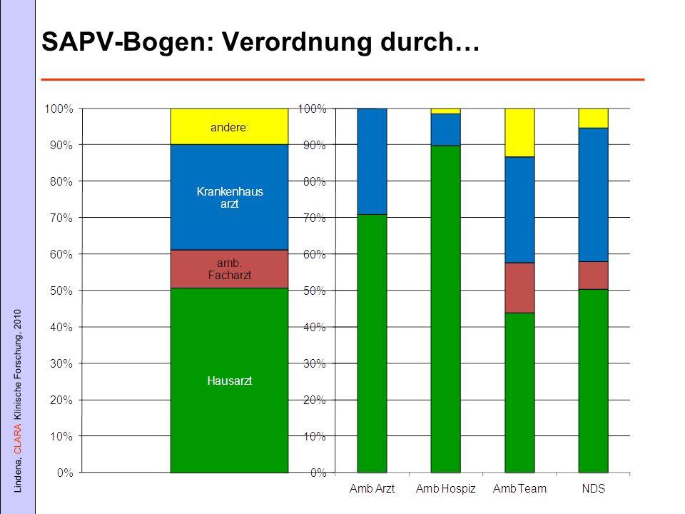 SAPV-Bogen: Verordnung durch…