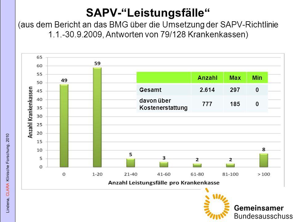 SAPV- Leistungsfälle (aus dem Bericht an das BMG über die Umsetzung der SAPV-Richtlinie 1.1.-30.9.2009, Antworten von 79/128 Krankenkassen)