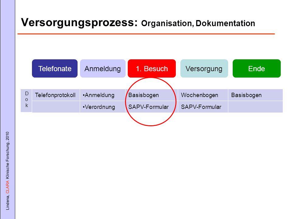 Versorgungsprozess: Organisation, Dokumentation