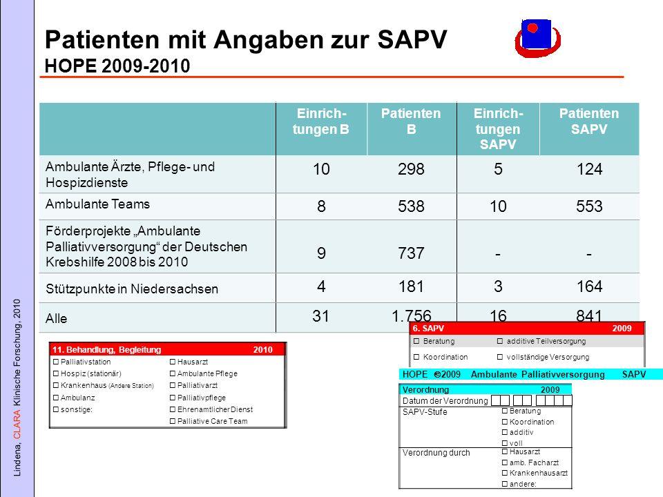 Patienten mit Angaben zur SAPV HOPE 2009-2010
