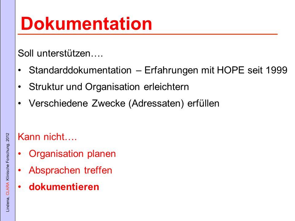 Dokumentation Soll unterstützen….
