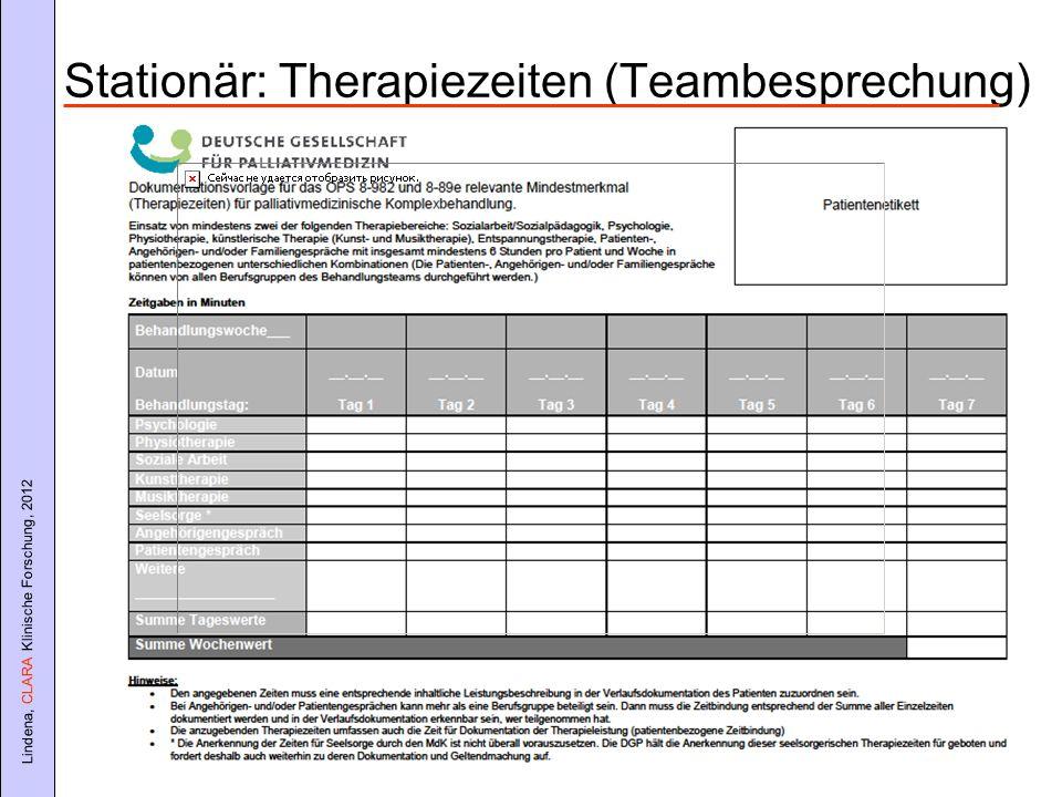 Stationär: Therapiezeiten (Teambesprechung)