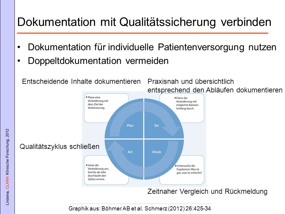 Dokumentation mit Qualitätssicherung verbinden