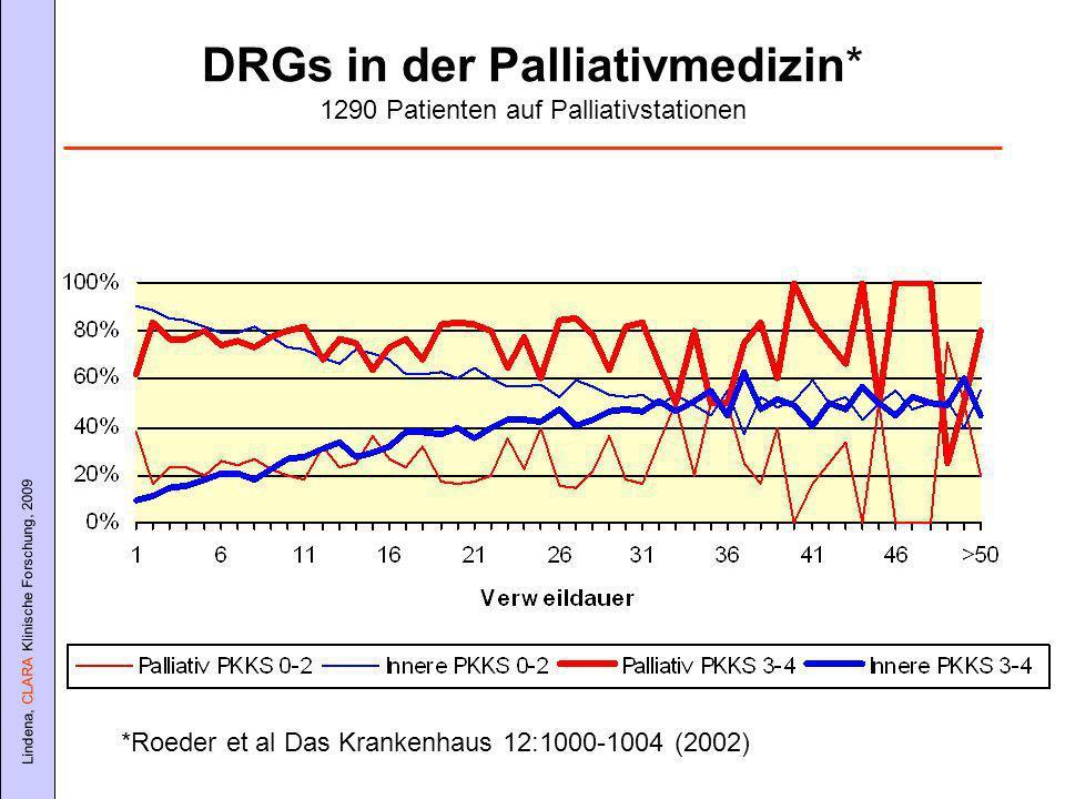 DRGs in der Palliativmedizin* 1290 Patienten auf Palliativstationen