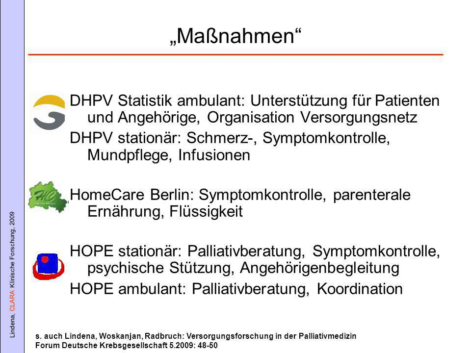 """""""Maßnahmen DHPV Statistik ambulant: Unterstützung für Patienten und Angehörige, Organisation Versorgungsnetz."""