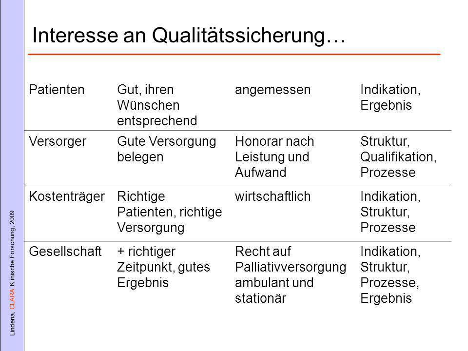 Interesse an Qualitätssicherung…