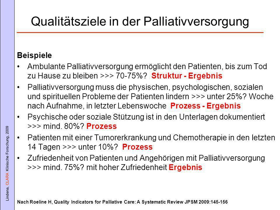 Qualitätsziele in der Palliativversorgung