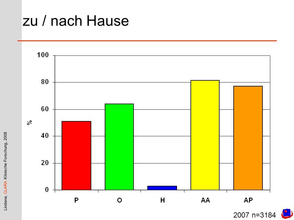 zu / nach Hause 2007 n=3184