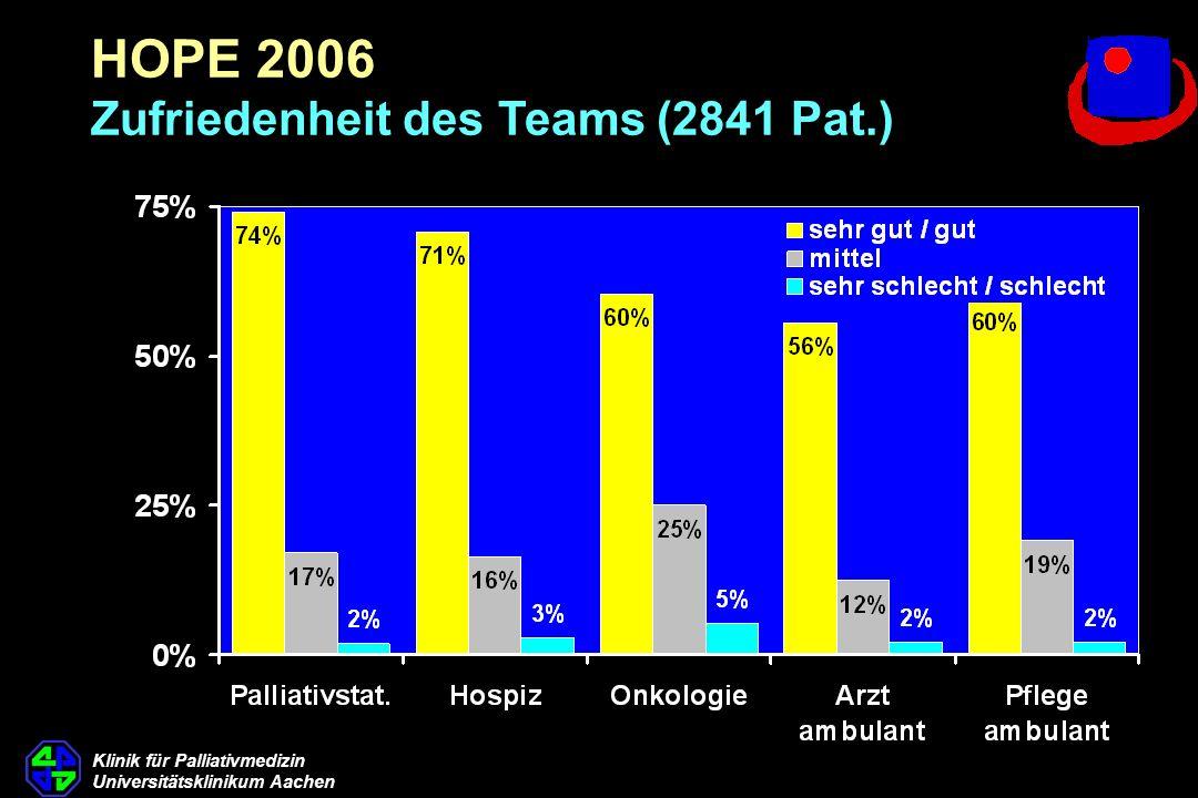 HOPE 2006 Zufriedenheit des Teams (2841 Pat.)