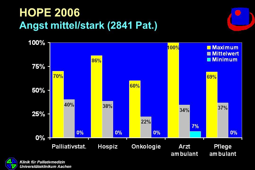 HOPE 2006 Angst mittel/stark (2841 Pat.)