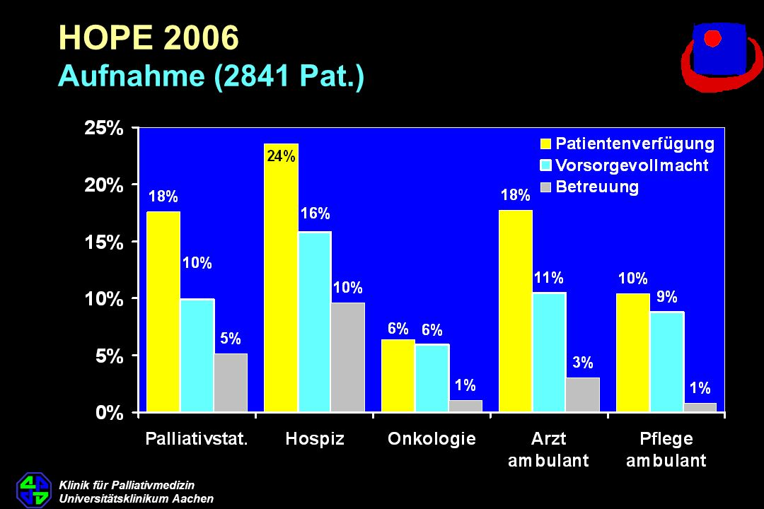 HOPE 2006 Aufnahme (2841 Pat.)