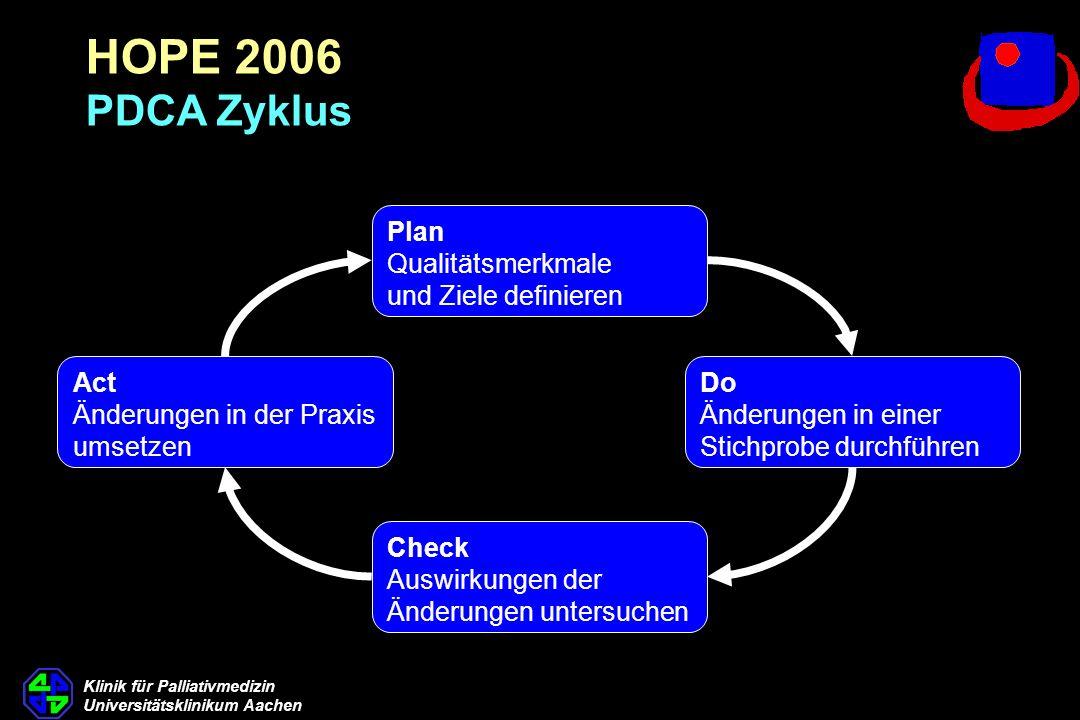HOPE 2006 PDCA Zyklus Plan Qualitätsmerkmale und Ziele definieren Act