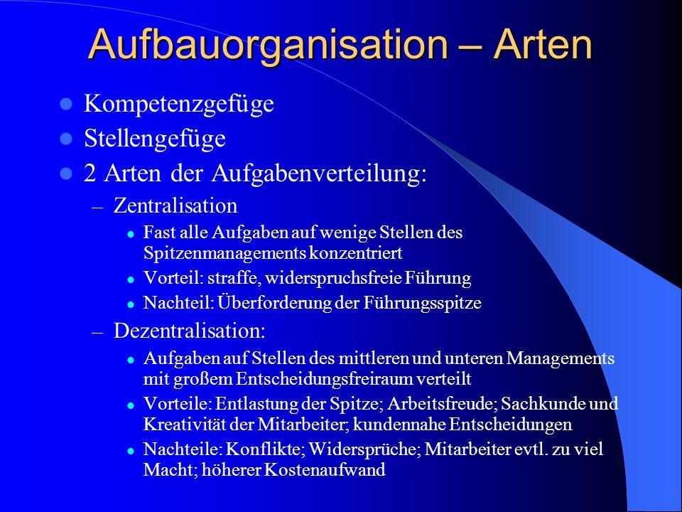 Aufbauorganisation – Arten