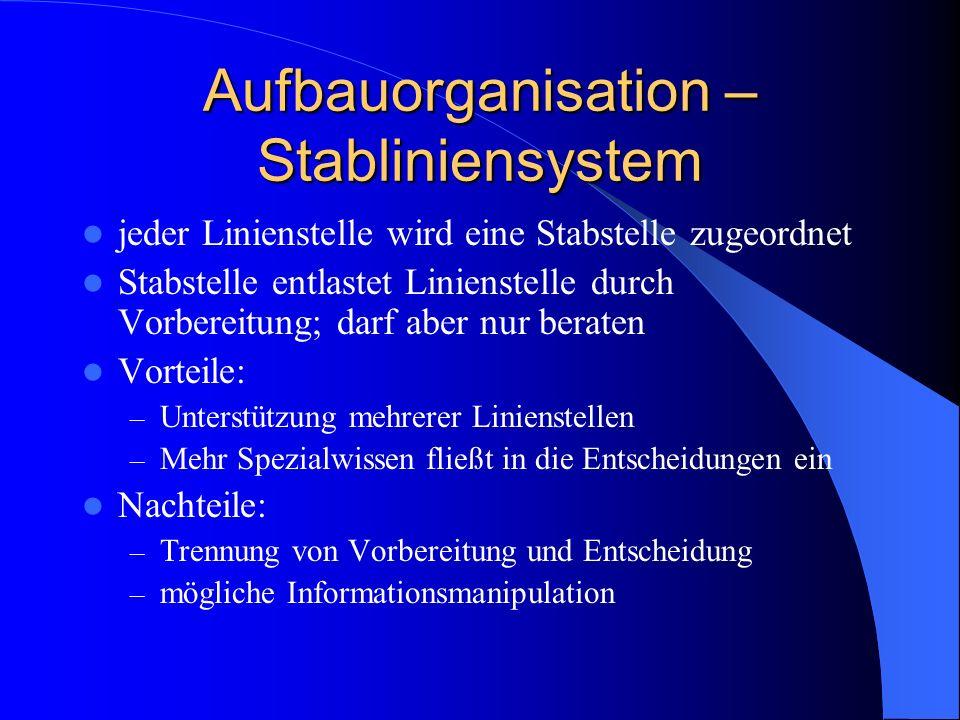Aufbauorganisation – Stabliniensystem