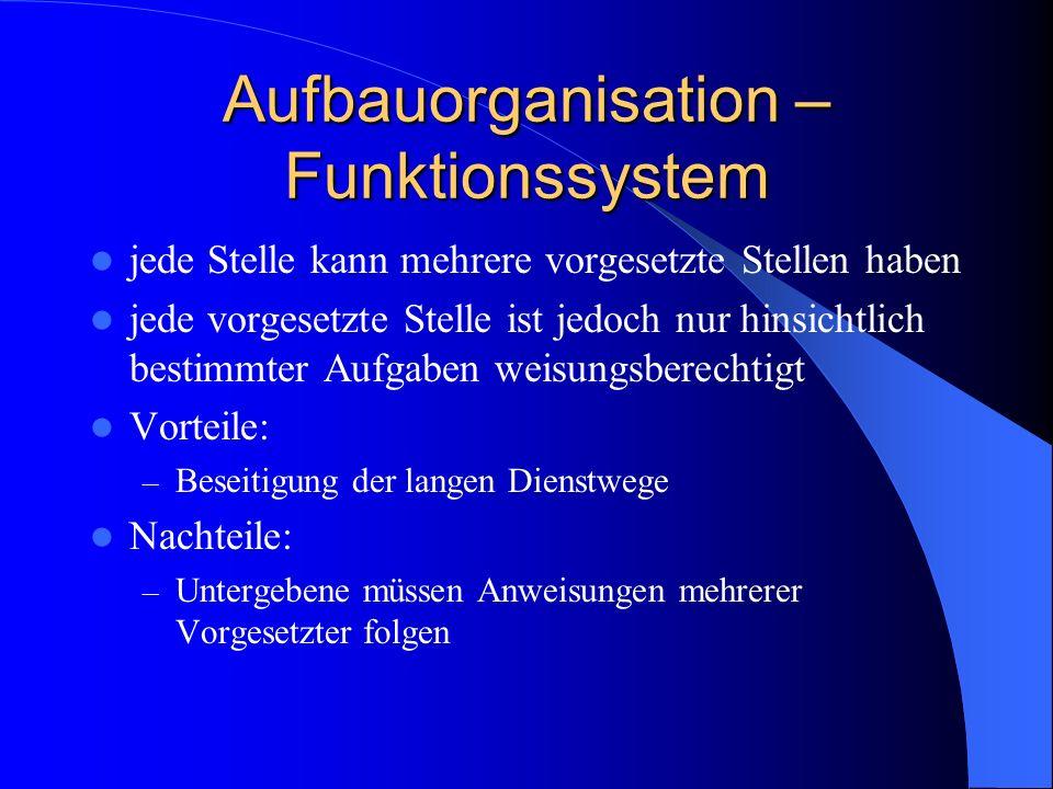 Aufbauorganisation – Funktionssystem