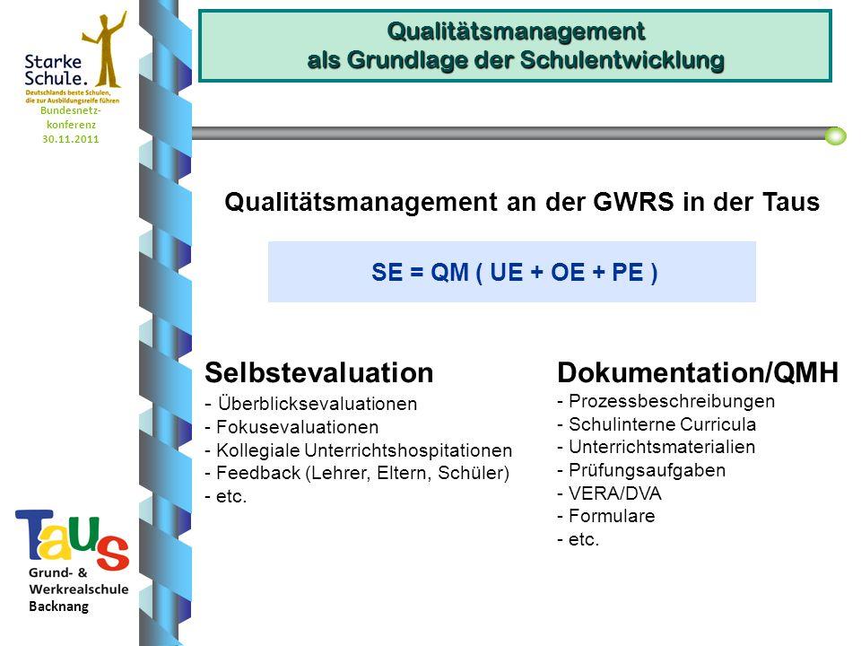 Selbstevaluation Dokumentation/QMH
