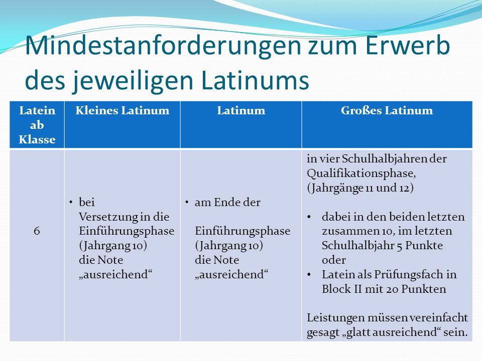 Mindestanforderungen zum Erwerb des jeweiligen Latinums