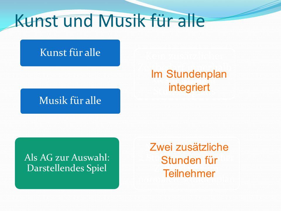 Kunst und Musik für alle