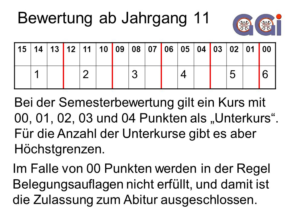 Bewertung ab Jahrgang 11 15. 14. 13. 12. 11. 10. 09. 08. 07. 06. 05. 04. 03. 02. 01. 00.