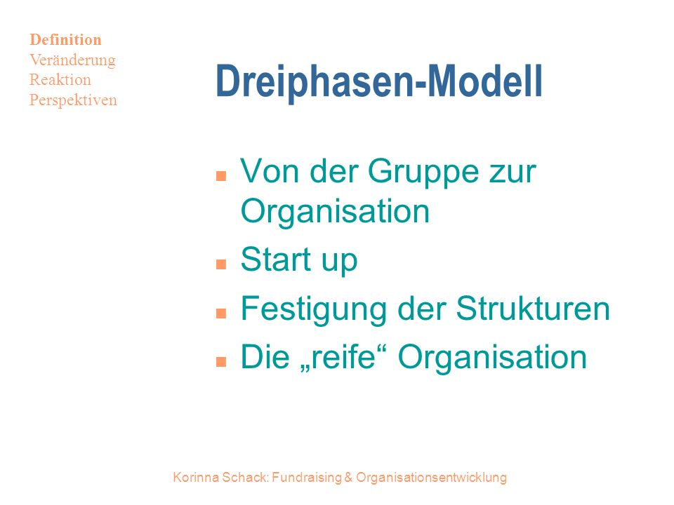 Korinna Schack: Fundraising & Organisationsentwicklung