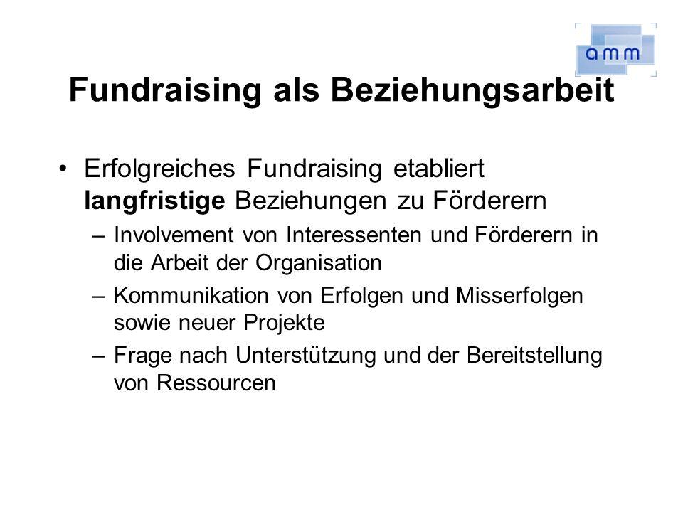 Fundraising als Beziehungsarbeit