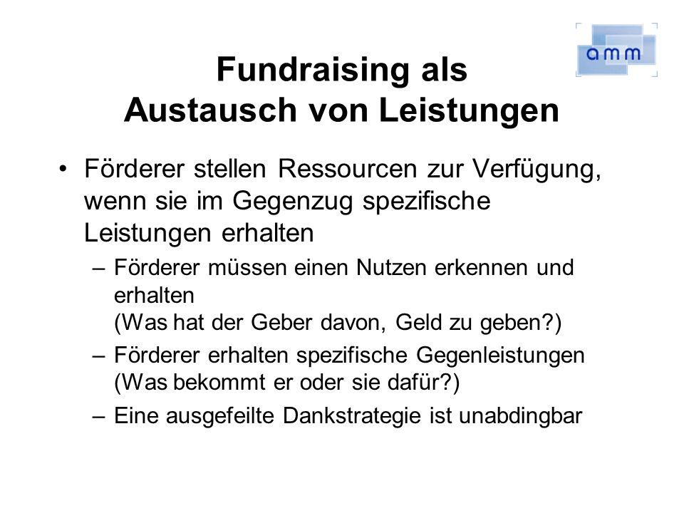 Fundraising als Austausch von Leistungen