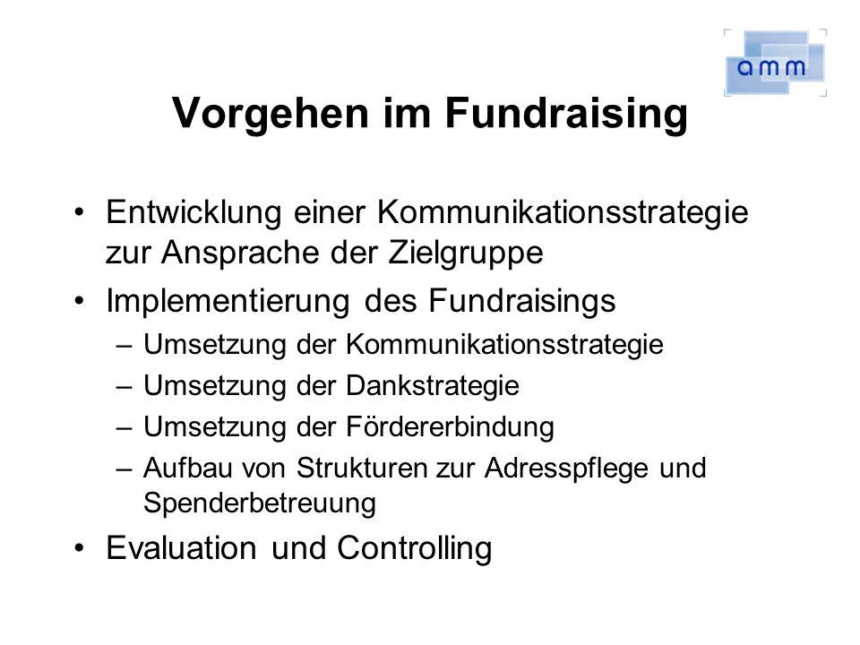 Vorgehen im Fundraising