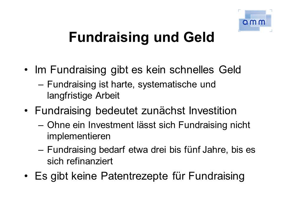 Fundraising und Geld Im Fundraising gibt es kein schnelles Geld