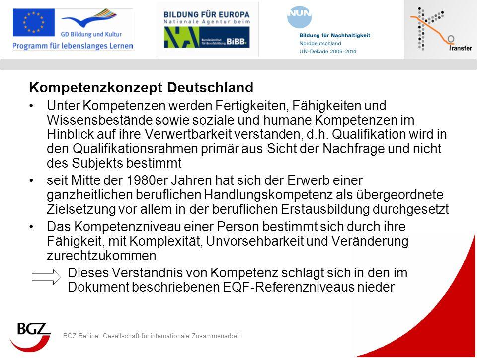 Kompetenzkonzept Deutschland