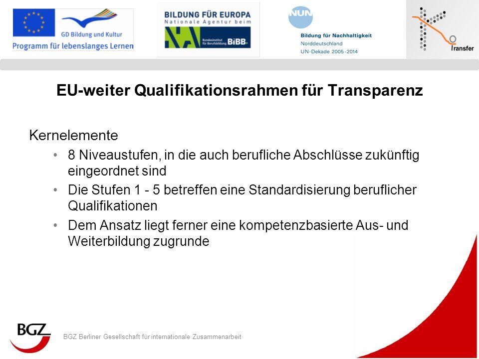 EU-weiter Qualifikationsrahmen für Transparenz