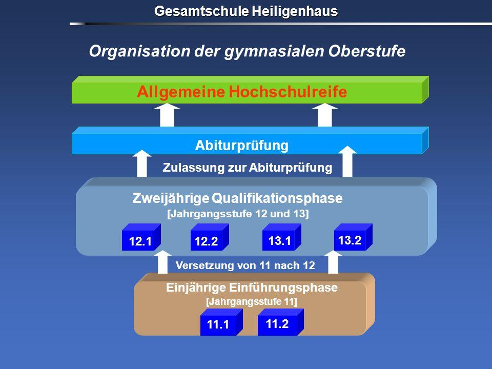 Organisation der gymnasialen Oberstufe