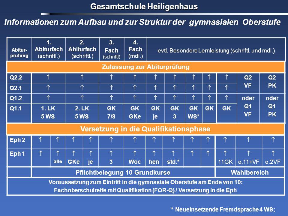 Informationen zum Aufbau und zur Struktur der gymnasialen Oberstufe